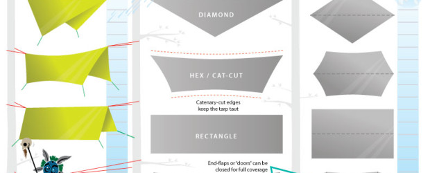 This is a great illustration and write-up by Derek Hanson of HammockForums.net, and must-read material for any hiker, backpacker, scout, etc. that plans to do any hammock camping. Originally posted […]