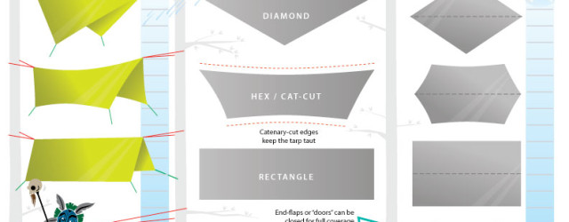 Camping Hammock Tarps: Overview illustration This is a great illustration and write-up by Derek Hanson of HammockForums.net, and must-read material for any hiker, backpacker, scout, etc. that plans to do […]