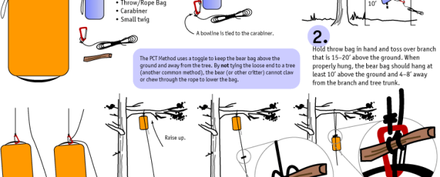 How to hang a