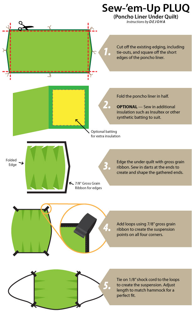 Medium image of how to make a sewn poncho liner hammock under quilt
