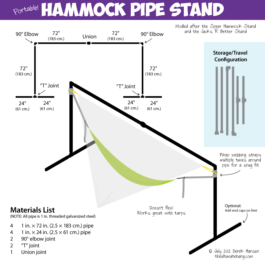 How to make a portable Hammock stand