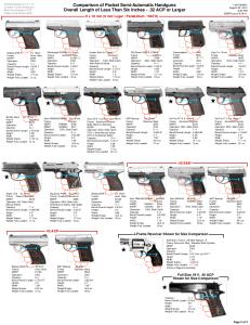 updated updated semi-auto pocket pistols size comparison part 2