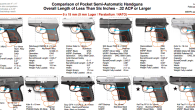 "Here is a list of some of the more popular mini pistols, micro pistols, and pocket pistols. Which one is ""best"" will depend on your needs. While many pistols are […]"