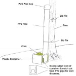Cheap easy DIY deer feeder box bottom