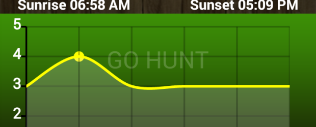 Best Free Smartphone Apps For Hunting Part of what I love about hunting is that it gets me out in the woods and more in tune with my environment. However, […]