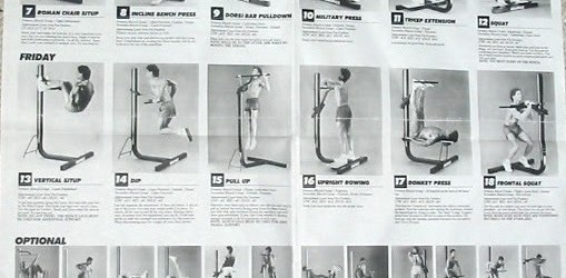 Having recently acquired an old Soloflex Muscle Machine that came with nearly every original part… except the instructions and soloflex exercises poster… I tracked down what info I could find […]