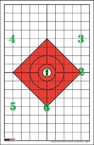 rifle scope won't hold zero - scope adjustment test