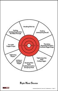 EZ2C shooting targets review - pistol target style 11