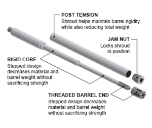 Adaptive Tactical TAC Hammer barrel post-tension diagram