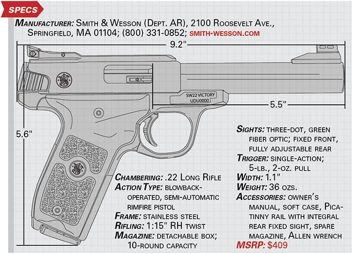 SW22 Victory 22lr Pistol by Smith & Wesson Review