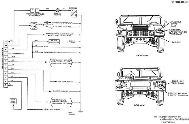 M35a2 Wiring Diagram - Elite Light Bar 911ep Galaxy Wiring Diagram for Wiring  Diagram SchematicsWiring Diagram Schematics