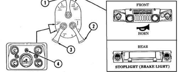 Light Switch Instructional for the M998  How To Guide and Explanation video This guide shows how standard US military vehicle light switches work. They are VERY different than those found […]