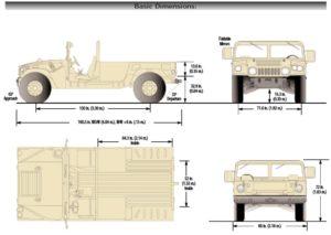 HMMWV M998 M1038 basic dimensions
