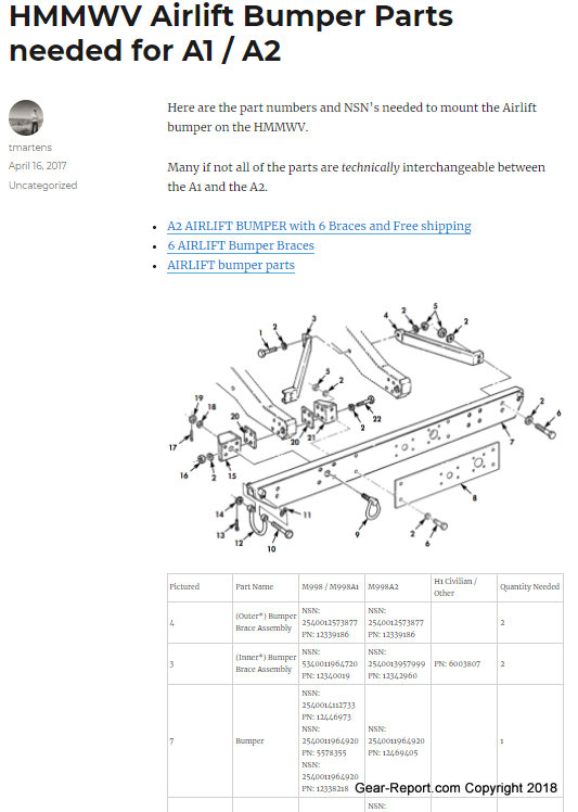 Humvee Upgrade How To Install Hmmwv Airlift Bumper Gear Reportrhgearreport: Schematic Diagram Of The Hmmwv At Gmaili.net